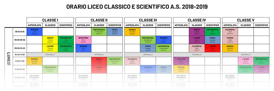Orari Liceo Classico e Scientifico